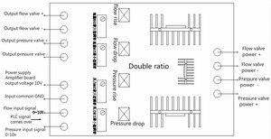 Image 5 - כפול אנלוגי מידתי שסתום מגבר אלקטרומגנטית שסתום פרופורציונאלי בקר KGJD PF DC
