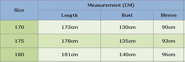 PPE Suit Coverall Hazmat Suit Disposable Anti-Virus Isolation Clothing Factory Hospital Protective Safety Clothing CE 5