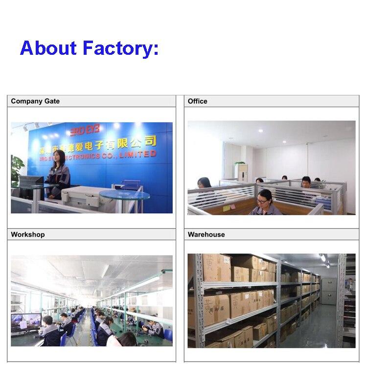 2020 factory