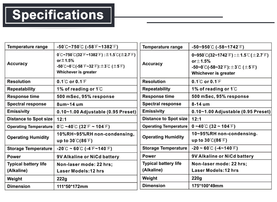 GM700-GM900-details_04