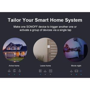 Image 2 - SONOFF S55 Wifiสมาร์ทซ็อกเก็ต,IP55 กันน้ำสมาร์ทปลั๊กTimerสำหรับSmart Homeใช้งานร่วมกับAlexa Google Home