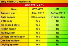 Varredor diagnóstico otc it3 para a ligação do software de toyota otc lates v15.30.026