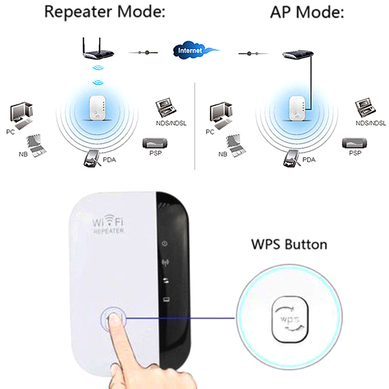 WiFi Range Extender Super Booster 300Mbps Superboost Boost Speed Wireless WiFi Repeater FO Sale