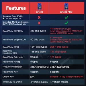 Image 5 - Autel MaxiIM IM508 & XP400PRO OBD2ระบบทั้งหมด Daignostic สแกนเนอร์ IMMO การเขียนโปรแกรมคีย์ PK IM608