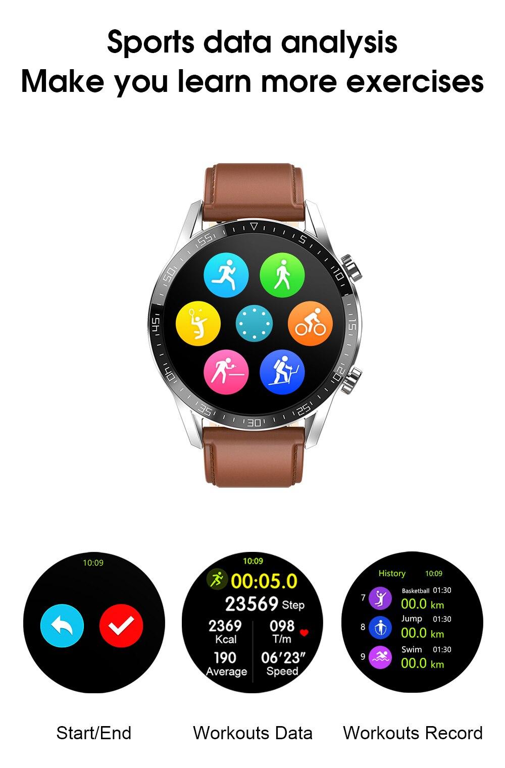 He8d3f2c76cf147be9c46ceb4d37c39833 IPbzhe Smart Watch Men Thermometer ECG Smart Watch IP68 Waterproof Blood Pressure Smartwatch Reloj Inteligente For Huawei Xiaomi