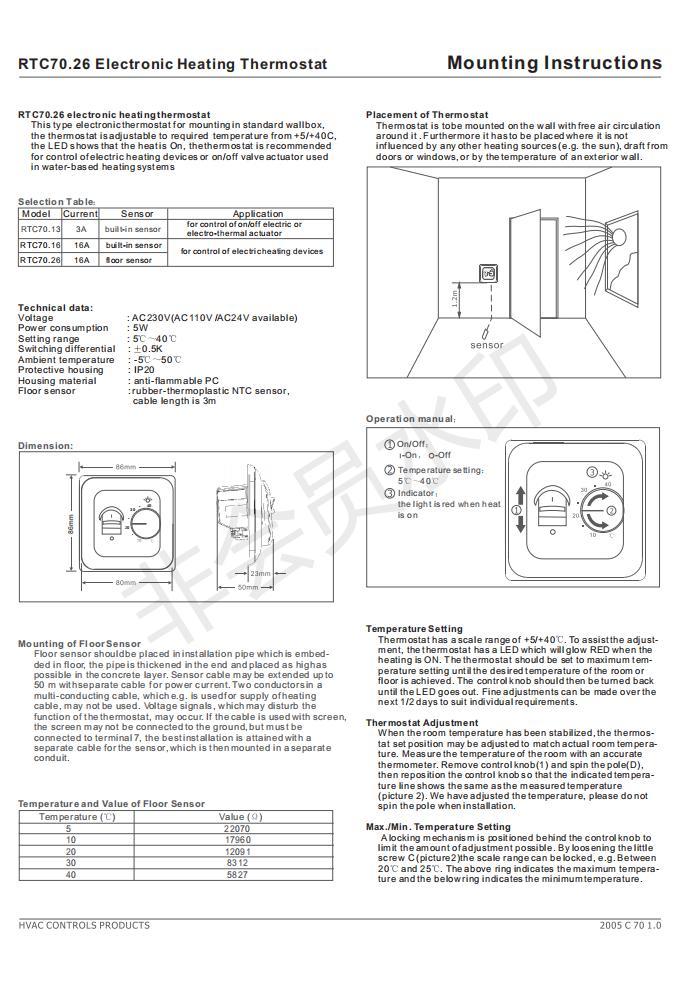RTC70.26 instruction_01
