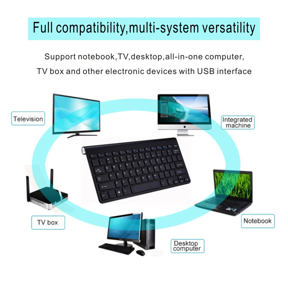 Mini Wireless Keyboard And Mouse Combo Kit Keypad Ultra-Slim Portable Multi-media Mouse Keyboard For Laptop Mac Desktop PC TV-2