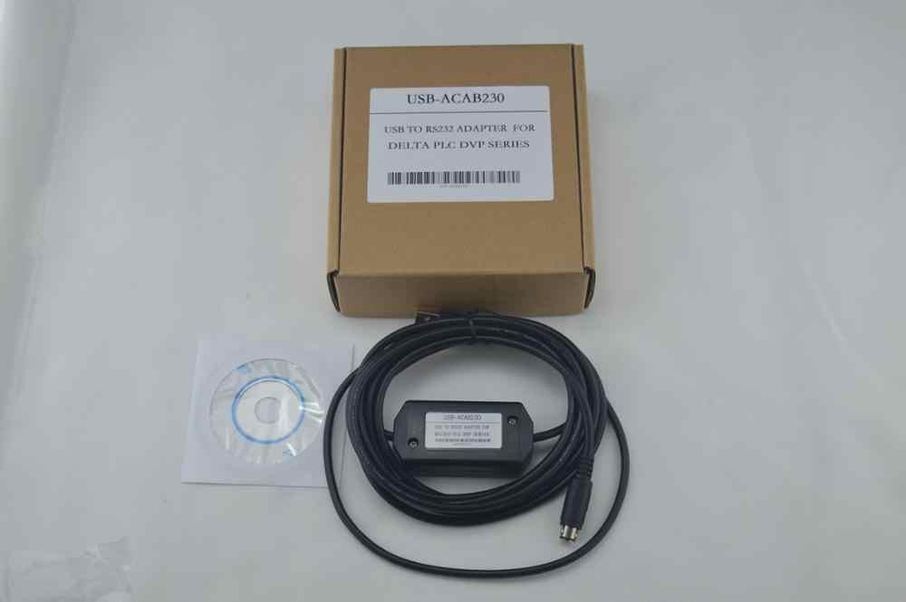 research.unir.net Business, Office & Industrial PLC Cables PLC ...