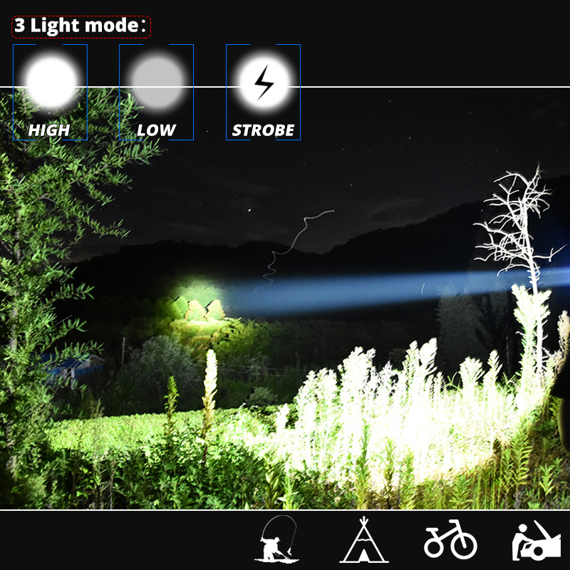 Image 3 - 100000LM Super Bright XHP70.2 USB Rechargeable Led Headlamp XHP70 Headlight Hunting Cycling Lanterna Waterproof Use 3x18650-in Headlamps from Lights & Lighting