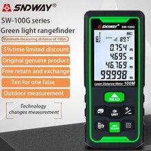 SNDWAY Green Line Laser Rangefinder Distance Meter Digital Range finder Laser Tape Ruler Sensor Laser Distance Meter