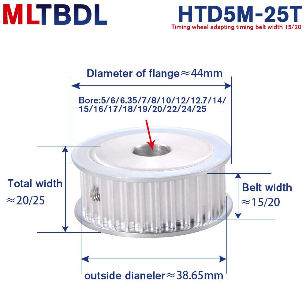 25 Teeth HTD 5M Timing Synchronous Pulley  Bore 5/6/8/10/12/14/15/16/17/19/20/22/24/25mm for Width 15/20mm 5mm Pitc HTD5M 25T AF|Pulleys|   - AliExpress