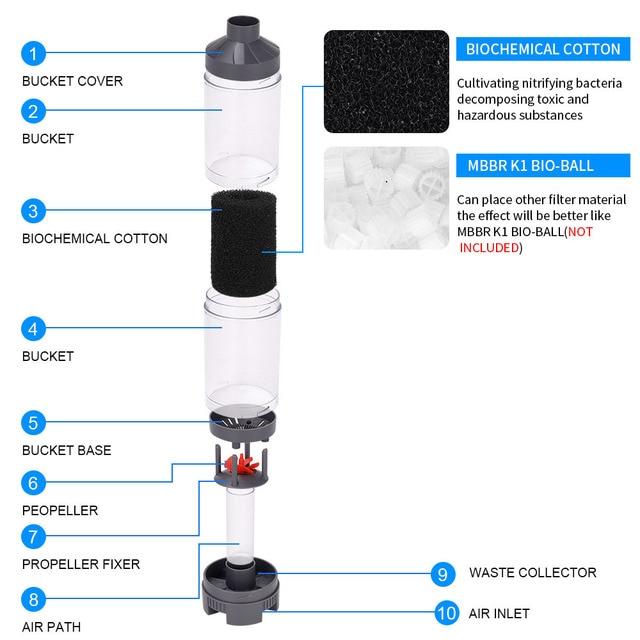Ultra-Silent Aquarium Filter Water Pump 3