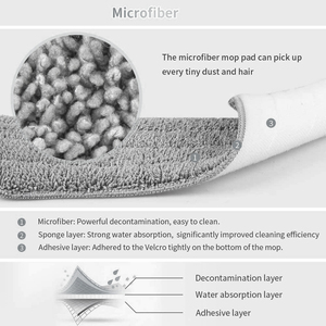 Image 5 - Spray Floor Mop with Reusable Microfiber Pads 360 Degree Handle Mop for Home Kitchen Laminate Wood Ceramic Tiles Floor Cleaning
