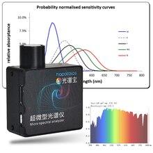 PAR PPFD Spectrometers 350-800nm Meter for Grow light test