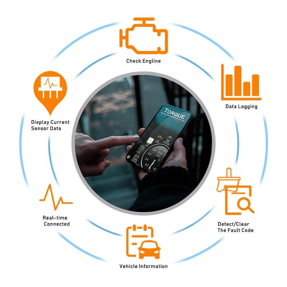 Image 2 - 10 個 ELM327 V1.5 PIC18F25K80 elm 327 v1.5 アンドロイド/PC OBD2  Bluetooth スキャナ OBD 2 OBD2 診断ツール ODB2 コードリーダー -     グループ上の 自動車