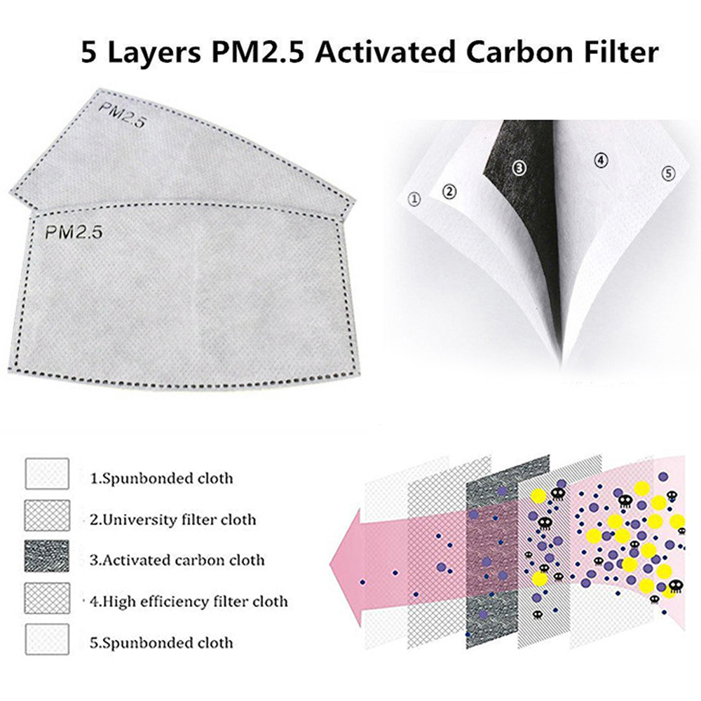 10/20PCS 5-Layers Filter Face Mask PM2.5 Dust Face Mask Filter Activated Carbon Breathing Filters Adult/Child