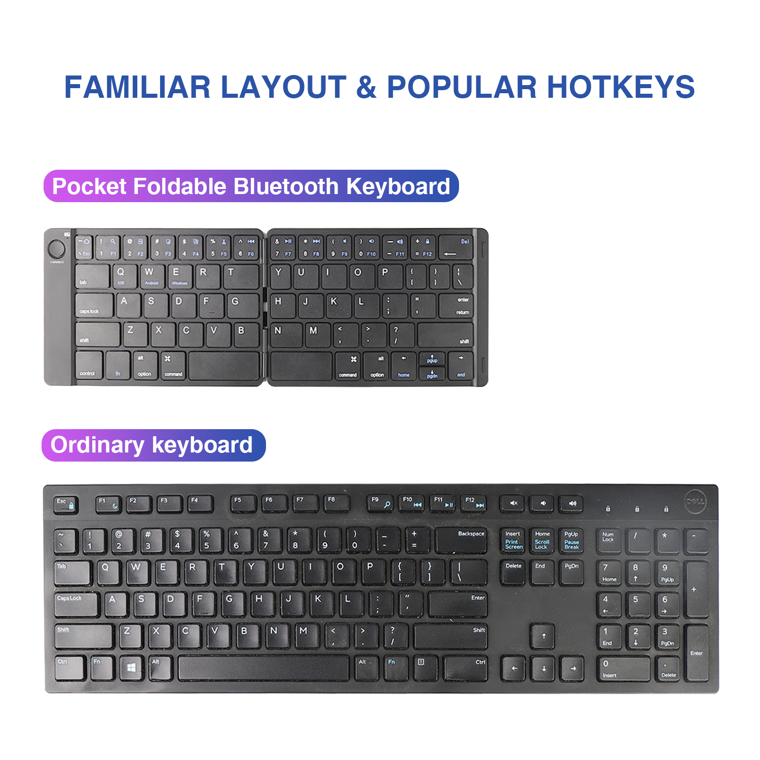 ET Mini Rechargeable Multifunctional Keyboard Pocket Foldable Keyboard Sync Up To 3 Devices For PC Mac Tablet Mobile Phone