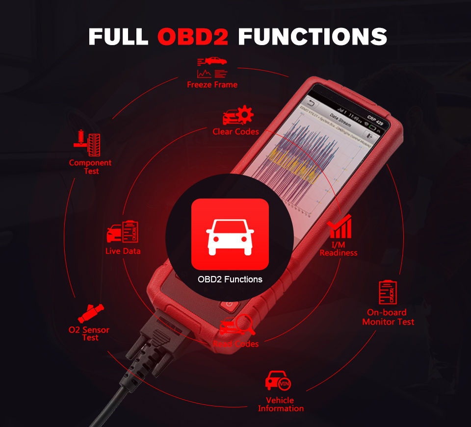 Image 2 - Launch X431 CRP429 OBD2 Scanner OBD Diagnostic Scan Tool Auto Code Reader All System Diagnoses CRP 429 PK X431 CRP429C IMMO DPF-in Engine Analyzer from Automobiles & Motorcycles