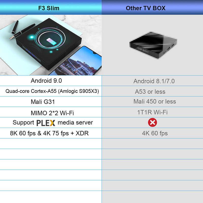 الروبوت 9.0 A95XF3 Amlogic S905X3 4GB 32GB 64GB 8K HD 2.4/5.0G WiFi جوجل مشغل الوسائط تي في بوكس أندرويد A95X F3 ضئيلة