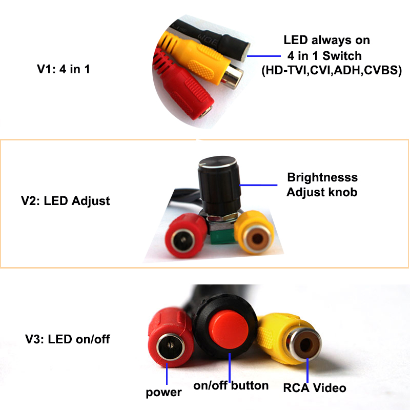 different connector choices