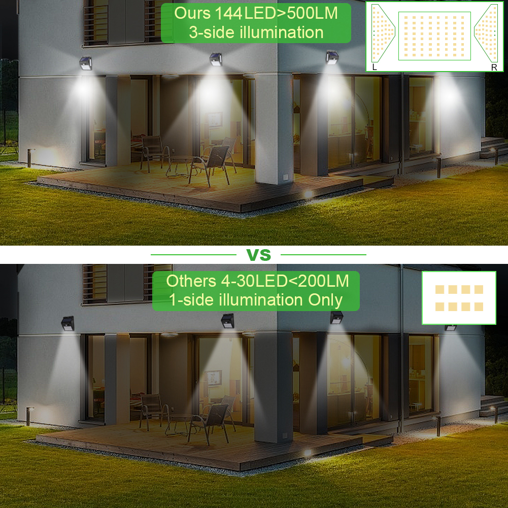Goodland 144 100 LED Solar Light Outdoor Solar Lamp PIR Motion Sensor Solar Powered Sunlight Street Light for Garden Decoration 5