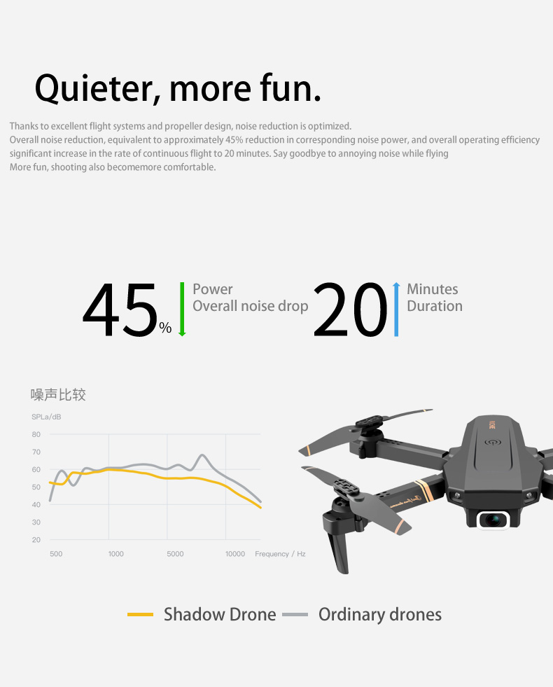2020 NEW E59 Drone 1080P/4k HD with real-time streaming 4