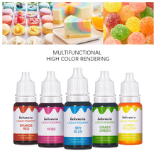 Liquid-Pigment Lip-Gloss Raw-Material Cosmetics-Making Dyeing-Colorant 10ml for Double-Use