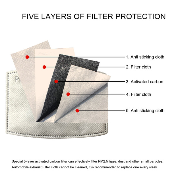 10 pieces 5 Layers PM2.5 Activated Carbon Filter for Mouth Mask Dust Mask Filter Protective Filter Media Flu-proof Filter 3
