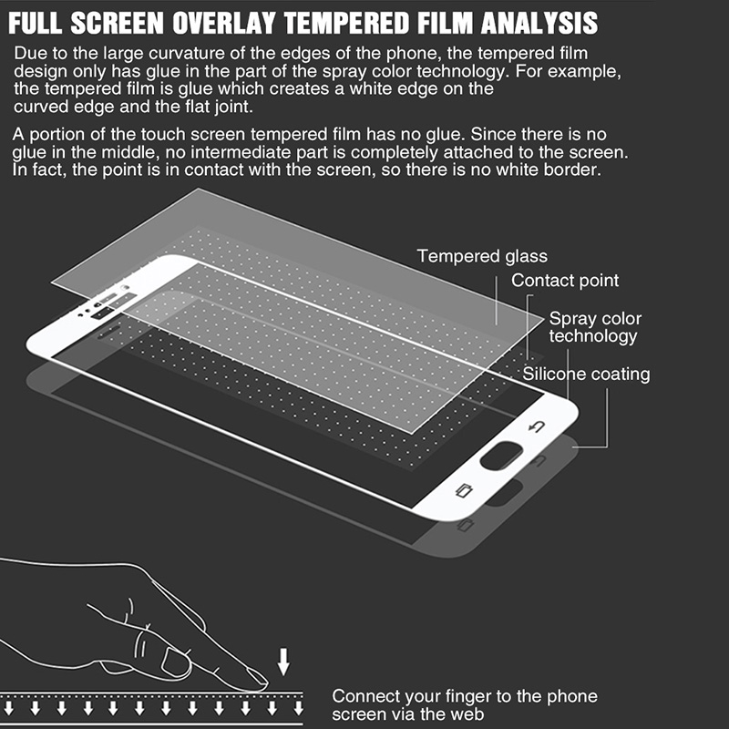 Image 5 - Curved Protective Glass on the For Samsung Galaxy A7 A3 A5 A6 A750 A8 2017 2018 J3 J5 J7 2016 Tempered Screen Protector Glass-in Phone Screen Protectors from Cellphones & Telecommunications