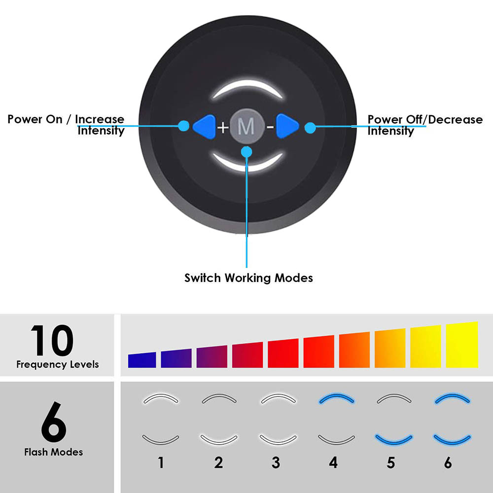 Stimulator de stimulare a mușchilor abdominali EMS conectare USB - Fitness și culturism - Fotografie 2