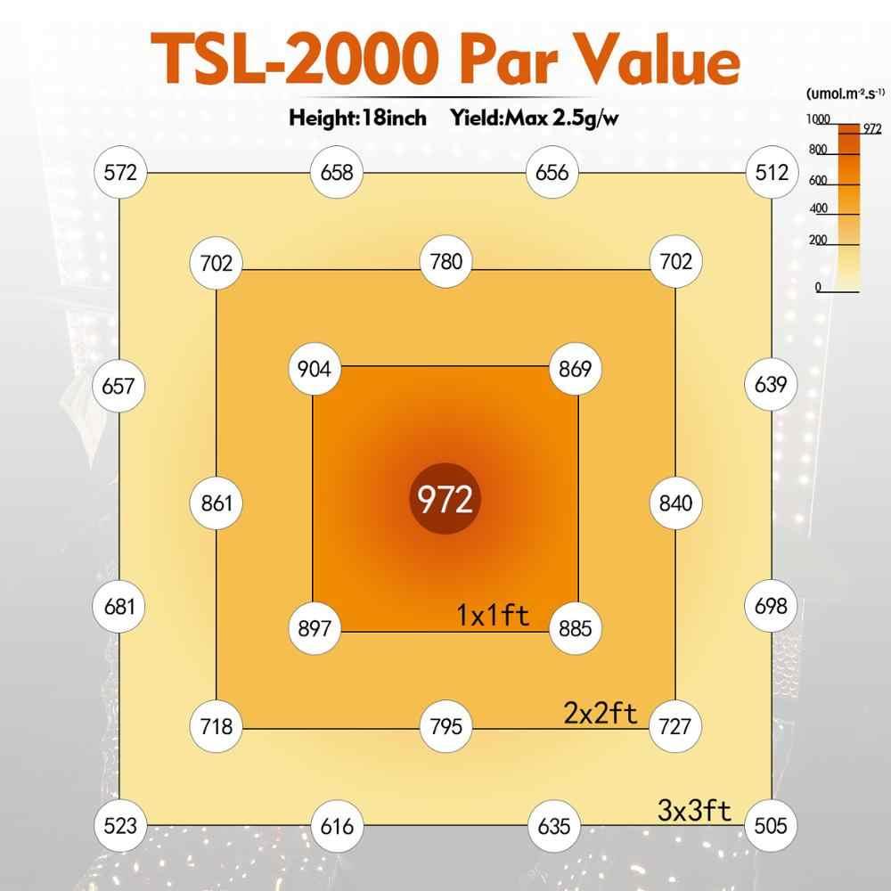 מאדים הידרו TSL 2000W ספקטרום מלא Led לגדול אור וועג פרח צמח + מקורה לגדול אוהל ערכת מסרק רב-גודל