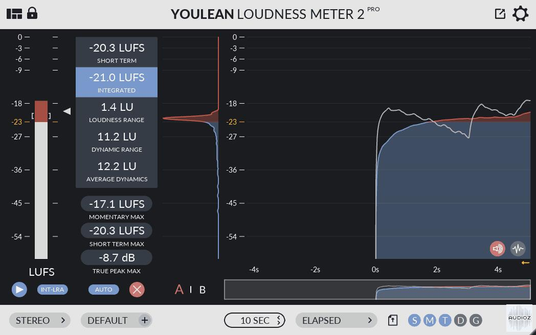 Youlean Loudness Meter-2-V2.4.0 响度测量