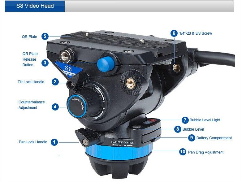 BENRO S8 tête vidéo série S tête vidéo professionnelle QR13 plaque de fixation rapide pour photographes HDV chargement Max 8kg