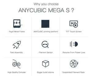 Image 2 - ANYCUBIC i3 Mega Series 3d Printer Mega S/Mega X/Mega Zero Full Metal Frame Touch Screen High Precision 3d drucker impresora 3d