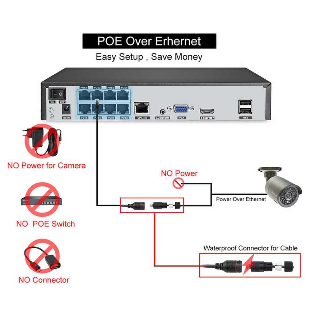 Techage H.265 8CH 1080P HDMI POE طقم NVR نظام الأمن الدوائر التلفزيونية المغلقة 2.0MP الأشعة تحت الحمراء في الهواء الطلق تسجيل الصوت كاميرا IP P2P مجموعة مراقبة الفيديو