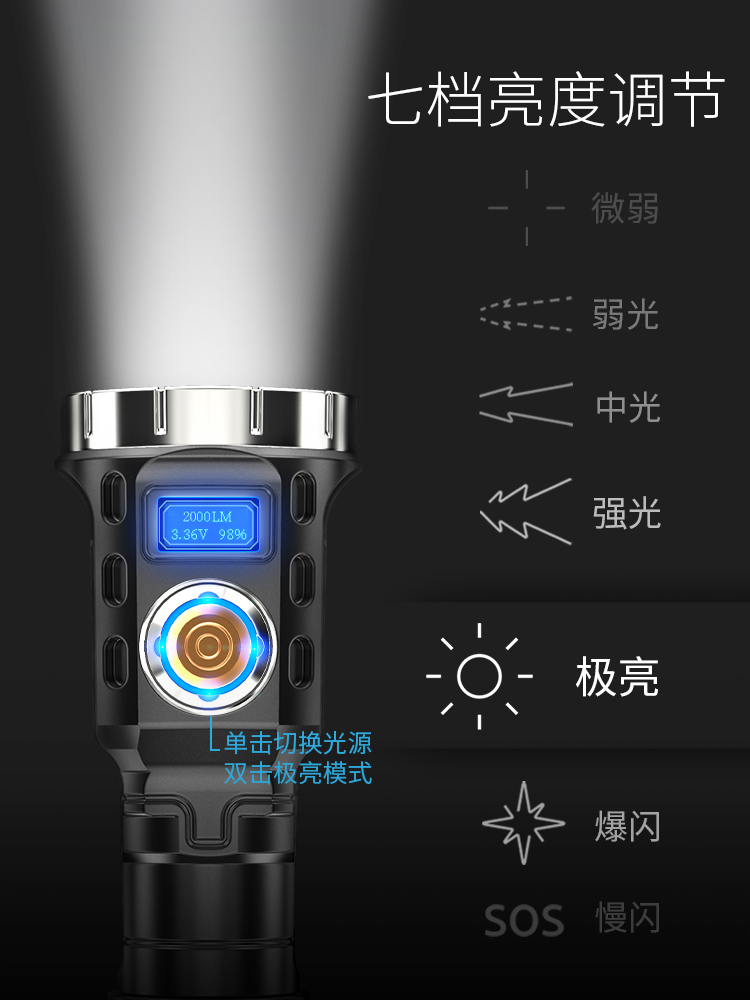 para seguranca portatil iluminacao bi50fl 02