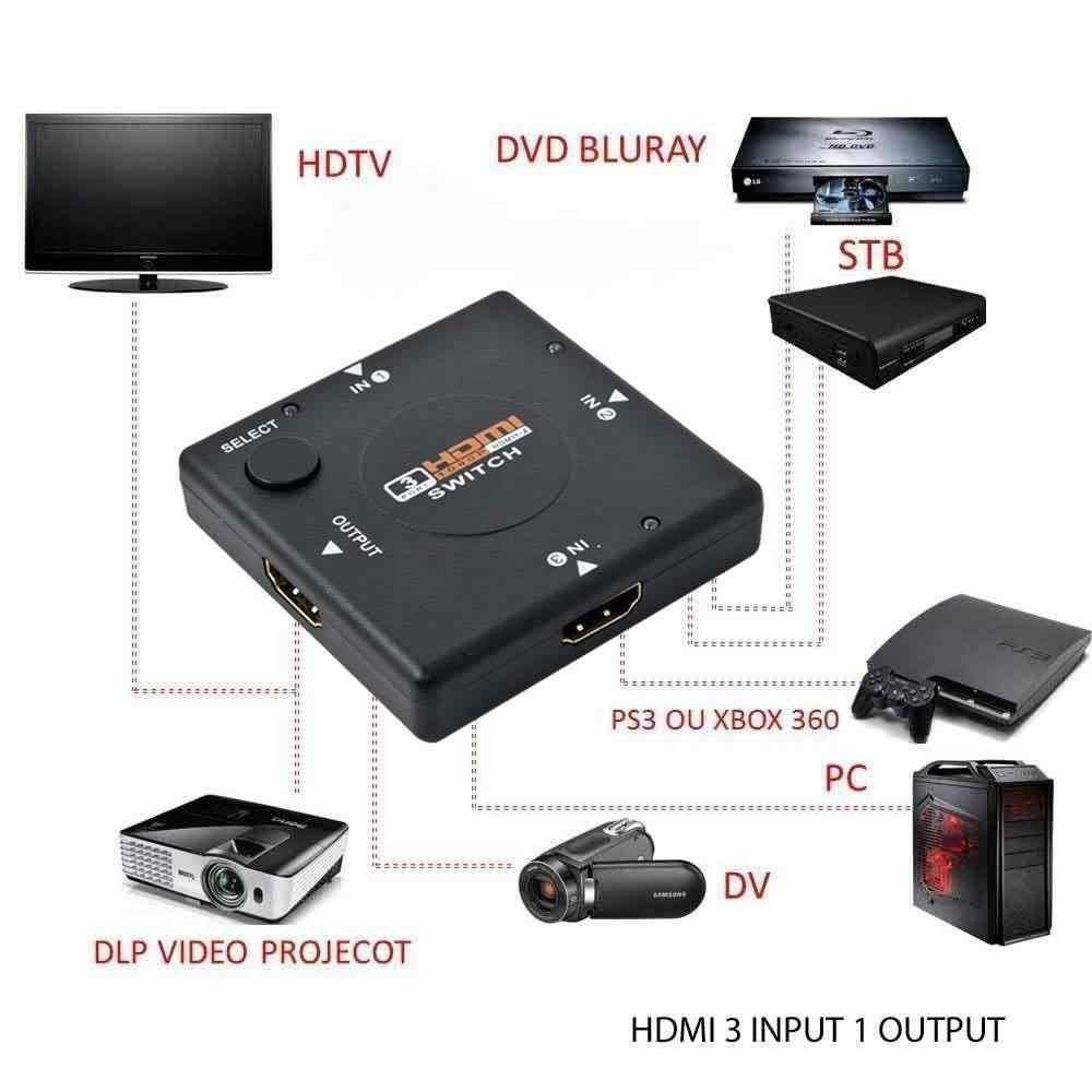 Tonbux Mini 3 portowy 1080P HDMI HD przełącznik Box rozdzielacz HDMI Port HDMI do telewizora HDTV STB PS3 PC DV DLP wideo