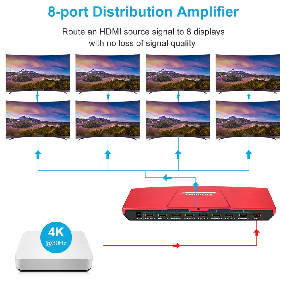 1x8 HDMI Splitter 8 Ports Splitter 1In 8 Out The Resolution Up To Ultra HD 4K 30Hz Support Dolby® TrueHD Dolby Digital® Plus
