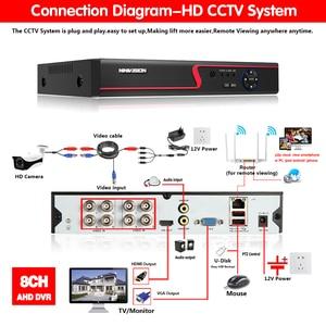 Image 3 - Гибридный видеорегистратор, 6 в 1, 5 МП, AHD, DVR, NVR, 4 канала, 1080P, 4 МП, 5 МП, Onvif, RS485, Coxal Control, P2P Cloud