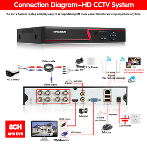 Image 3 - Cámara grabadora DVR de seguridad híbrida 6 en 1, 5MP, AHD, NVR, XVR, CCTV, 4Ch, 8Ch, 1080P, 4MP, 5MP, DVR, Onvif, RS485, Coxal, Control P2P en la nube