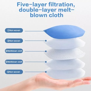 Image 2 - 10 قطعة 5 طبقات قناع السلامة تنفس قناع واقٍ الوجه KN95 أقنعة الفم الغبار قابلة لإعادة الاستخدام الشحن السريع