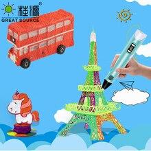 3D Printer Pen 3D Color Picker Pen 13 Sets Consume Material Electronic Photo Album Scissors and Fingerstall set(5PCS)