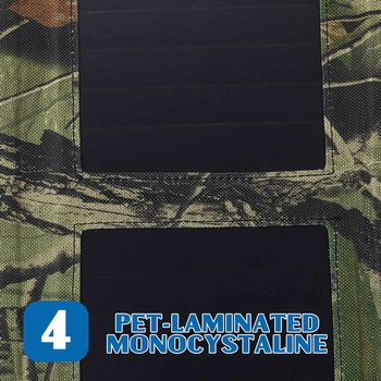 New Design LEORY 25W 5V Foldable Solar Panel Charger Solar Power Bank Dual USB Camouflage Backpack Camping Hiking 5