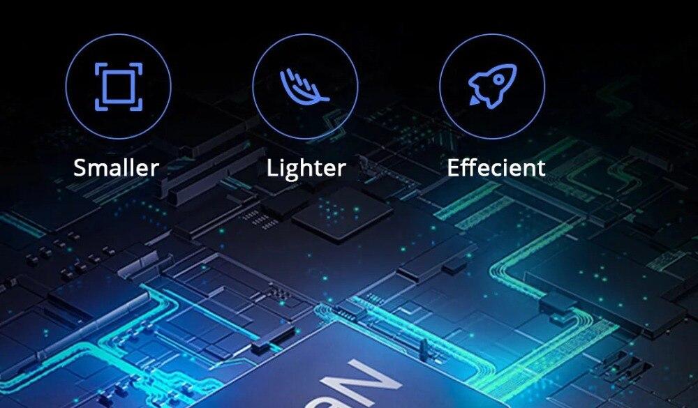 Xiaomi Mi GaN 65W Type-C USB Charger 3