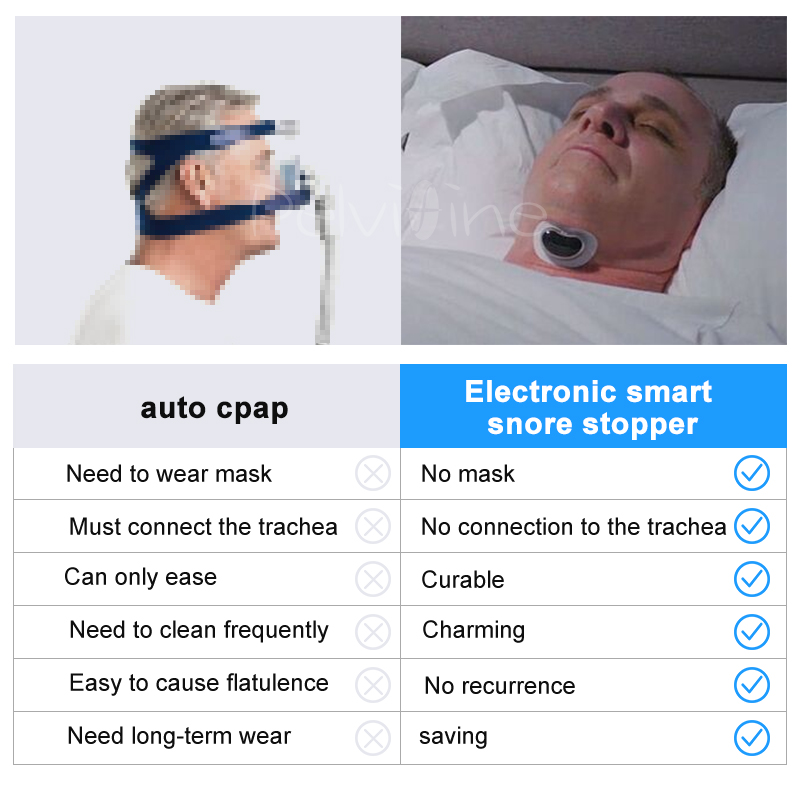 Image 2 - Smart Snore Stopper Anti Snore ronco Solution comfortable anti Snoring Biosensor with APP and sleep apnea monitor CPAP replacer-in Sleep & Snoring from Beauty & Health