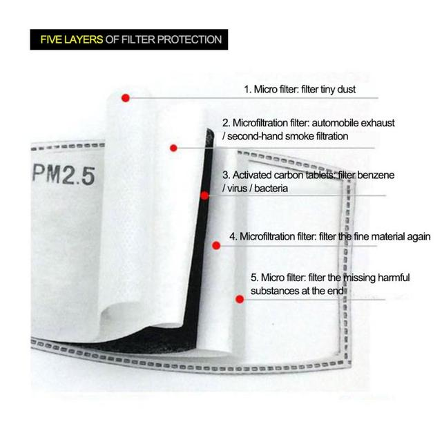 50/100/200/500pcs/lot 5 Layers PM 2.5 Filter Paper Face Mouth Masks Activated Carbon Respirator Filters For Adult Mouth Mask 4
