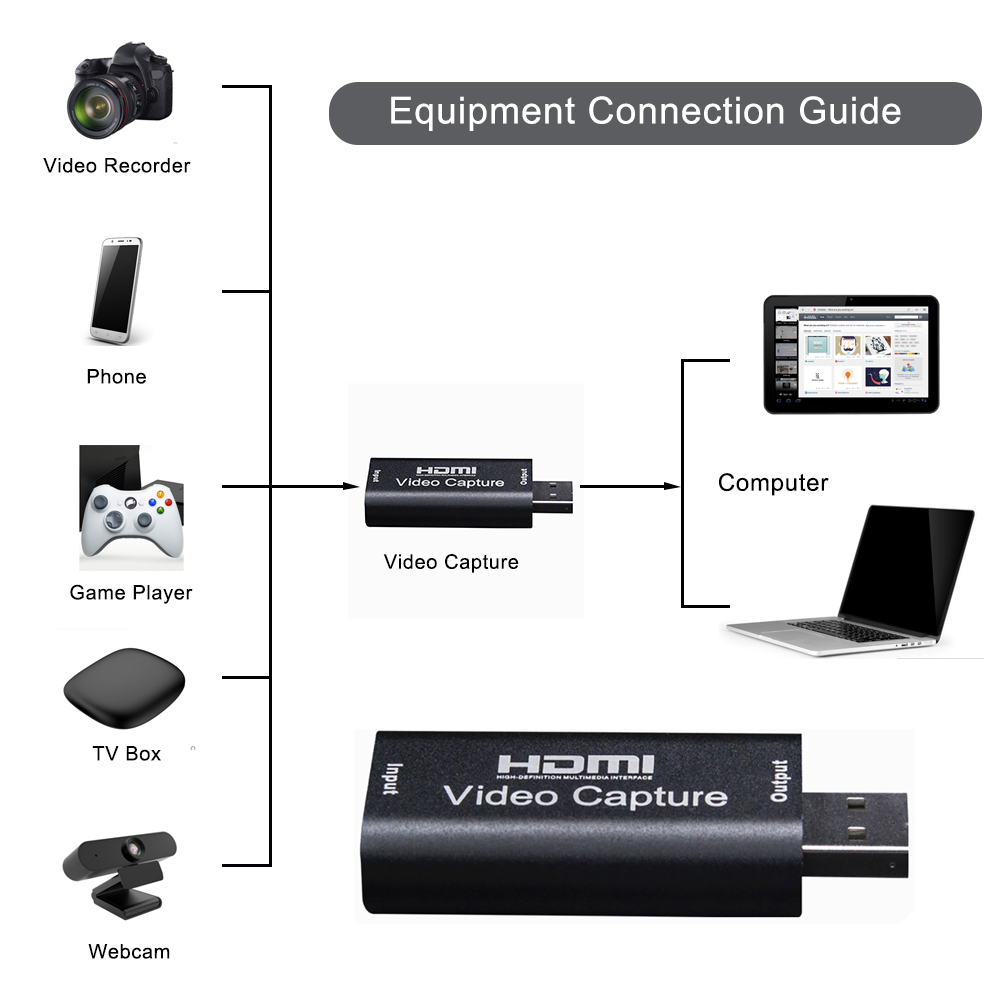 1080P HDMI To USB 2.0 HD Video Audio Capture Card Standard AWG26 Cable Support Windows Android and MacOS For Teaching Recording 4