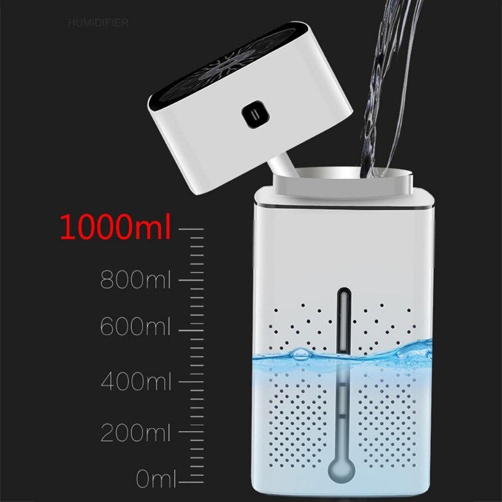 Purificador-de-aire-para-el-hogar-Aromas-esenciales-difusor-de-aceite-7-colores-LED-purificador-de (4)