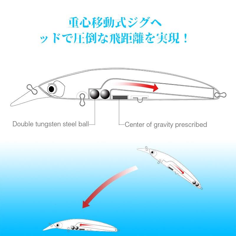 Image 5 - TSURINOYA 5pcs Fishing Lure DW48 110mm 20.5g Deep 1.5m Long Casting Floating Minnow Bass Lure Artificial BaitFishing Lures   -