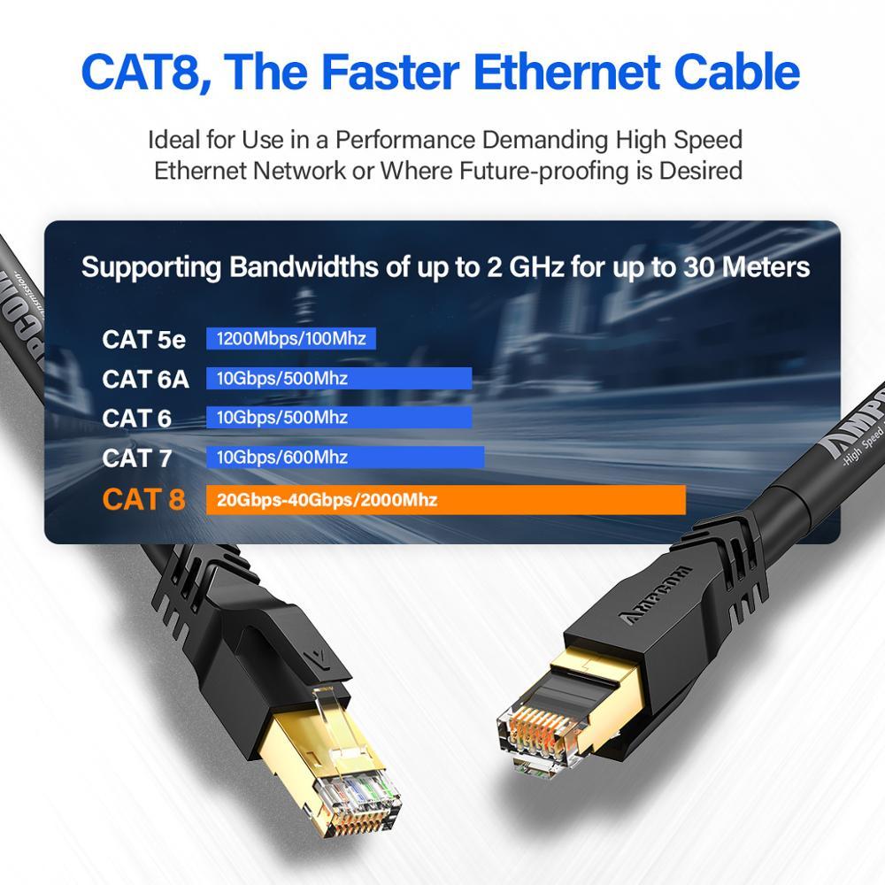 Ethernet-кабель AMPCOM S/FTP CAT8 (24AWG, 8,0 мм), высокоскоростной Патч-Кабель CAT 8 Lan кабель 10 Гбит/с, 25 Гбит/с, 40 Гбит/с